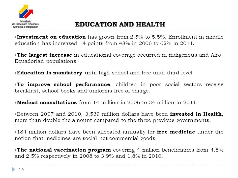 Investment on education has grown from 2.5% to 5.5%.
