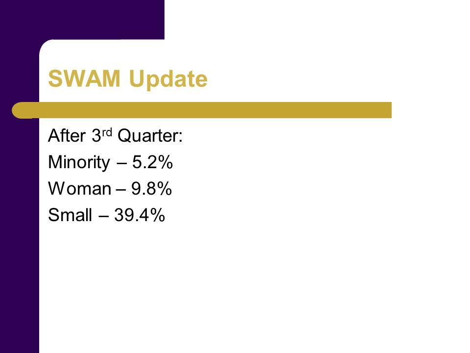 SWAM Update After 3 rd Quarter: Minority – 5.2% Woman – 9.8% Small – 39.4%