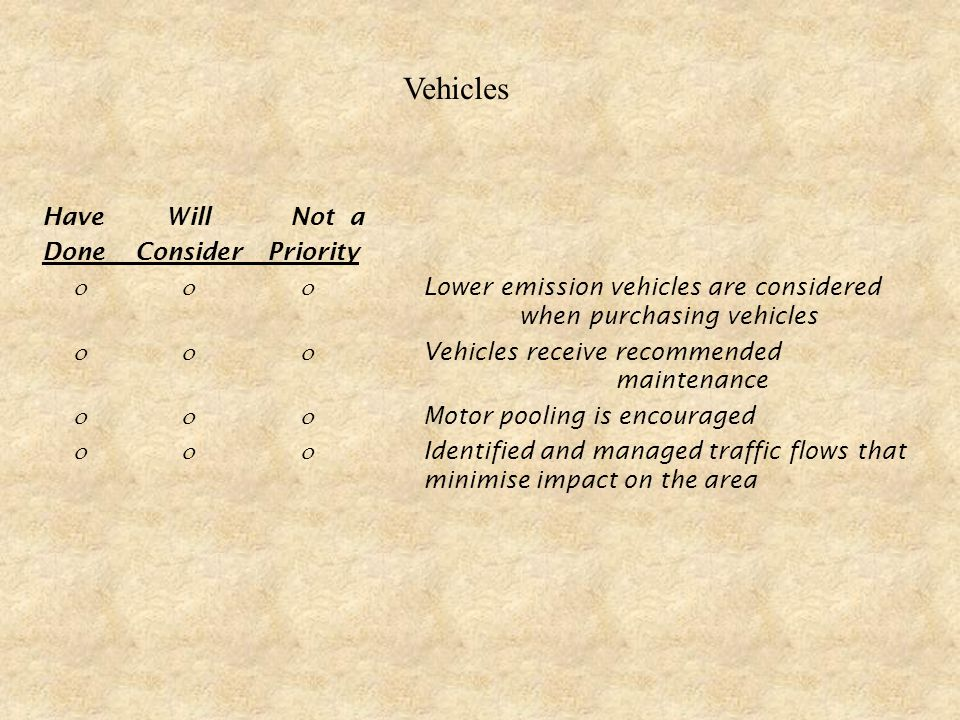 Have Will Not a DoneConsider Priority Lower emission vehicles are considered when purchasing vehicles Vehicles receive recommended maintenance Motor pooling is encouraged Identified and managed traffic flows that minimise impact on the area Vehicles