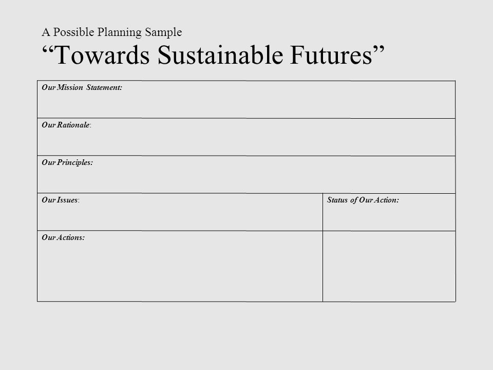A Possible Planning Sample Towards Sustainable Futures Our Actions: Status of Our Action:Our Issues: Our Principles: Our Rationale: Our Mission Statement: