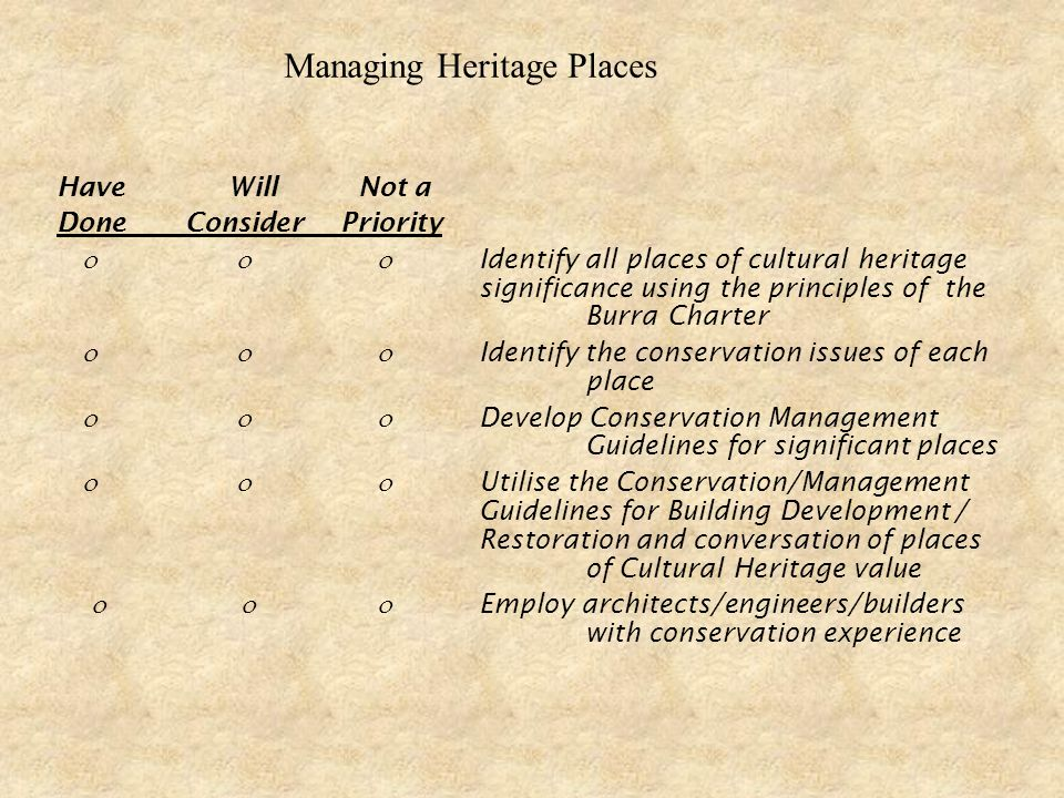 Have Will Not a Done Consider Priority Identify all places of cultural heritage significance using the principles of the Burra Charter Identify the conservation issues of each place Develop Conservation Management Guidelines for significant places Utilise the Conservation/Management Guidelines for Building Development / Restoration and conversation of places of Cultural Heritage value Employ architects/engineers/builders with conservation experience Managing Heritage Places