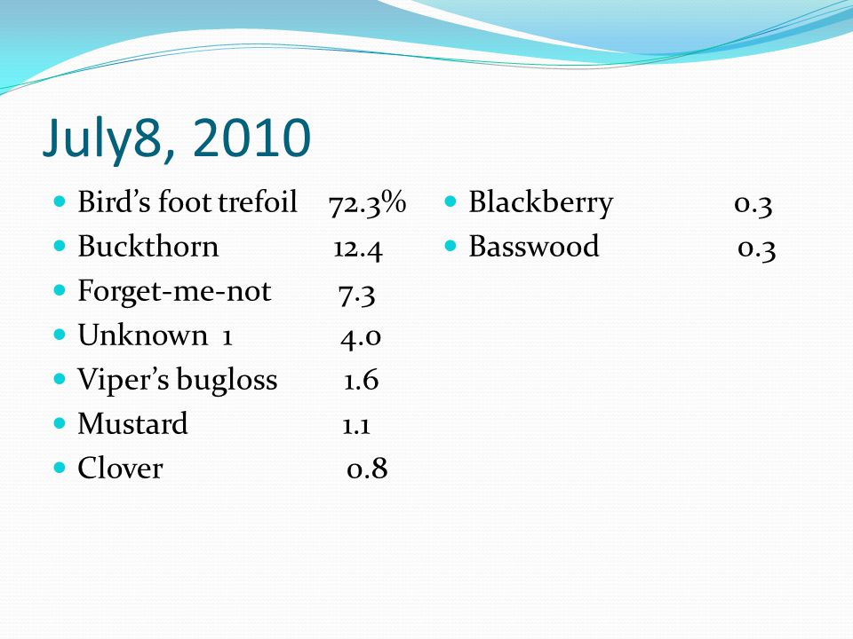 July8, 2010 Birds foot trefoil 72.3% Buckthorn 12.4 Forget-me-not 7.3 Unknown 1 4.0 Vipers bugloss 1.6 Mustard 1.1 Clover 0.8 Blackberry 0.3 Basswood 0.3