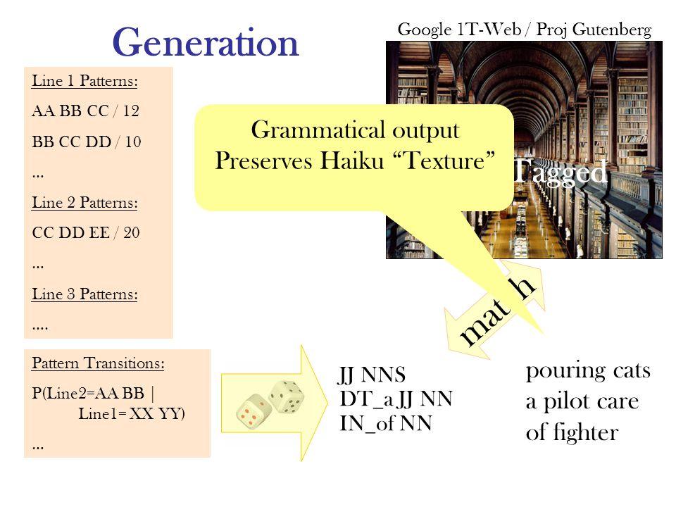 Generation Line 1 Patterns: AA BB CC / 12 BB CC DD / 10 … Line 2 Patterns: CC DD EE / 20 … Line 3 Patterns: …. Pattern Transitions: P(Line2=AA BB | Li