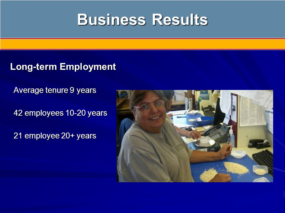 Long-term Employment Average tenure 9 years 42 employees 10-20 years 21 employee 20+ years Business Results