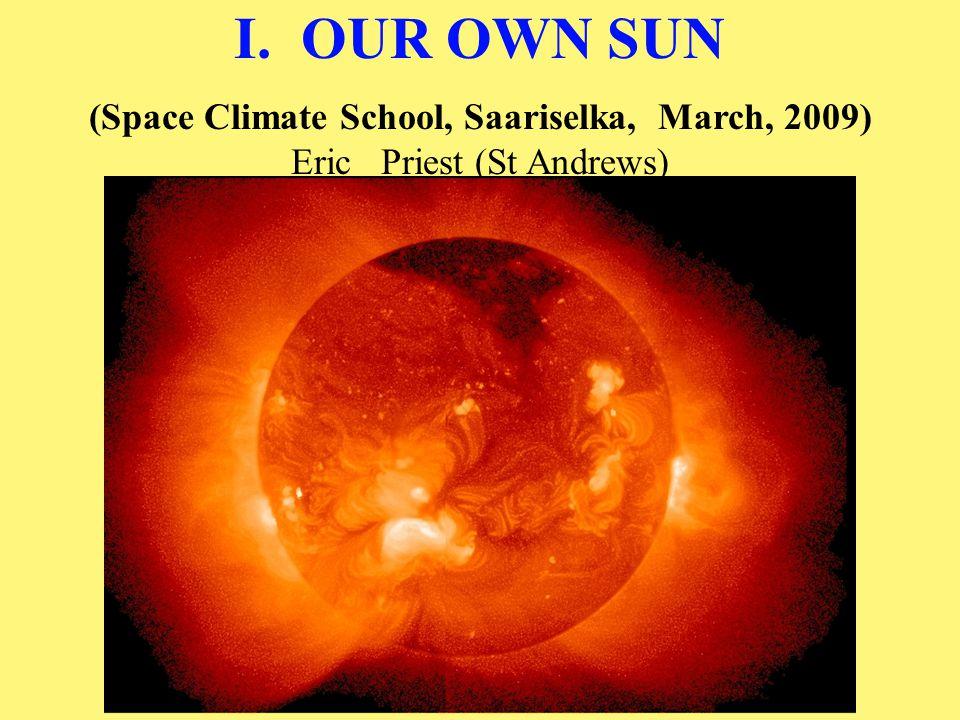Sunspot minimum [1994-95] FAST Solar Wind (700 km/s) in coronal holes SLOW Solar Wind (300 km/s) in equatorial streamers [Red = inward field Blue = outward field] Solar wind velocity [polar plot, ULYSSES ]