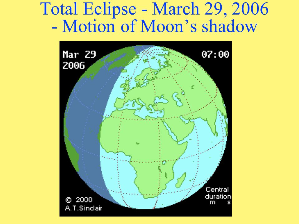 Total Eclipse - March 29, 2006 - Motion of Moons shadow
