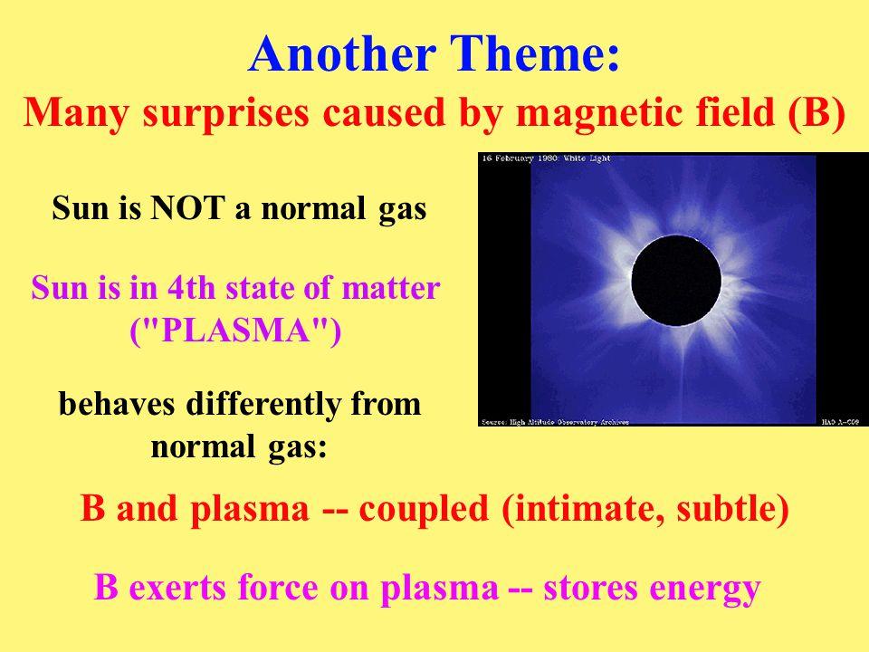 Vital Statistics ? Chemical composition 2. The SUN Radius Age --