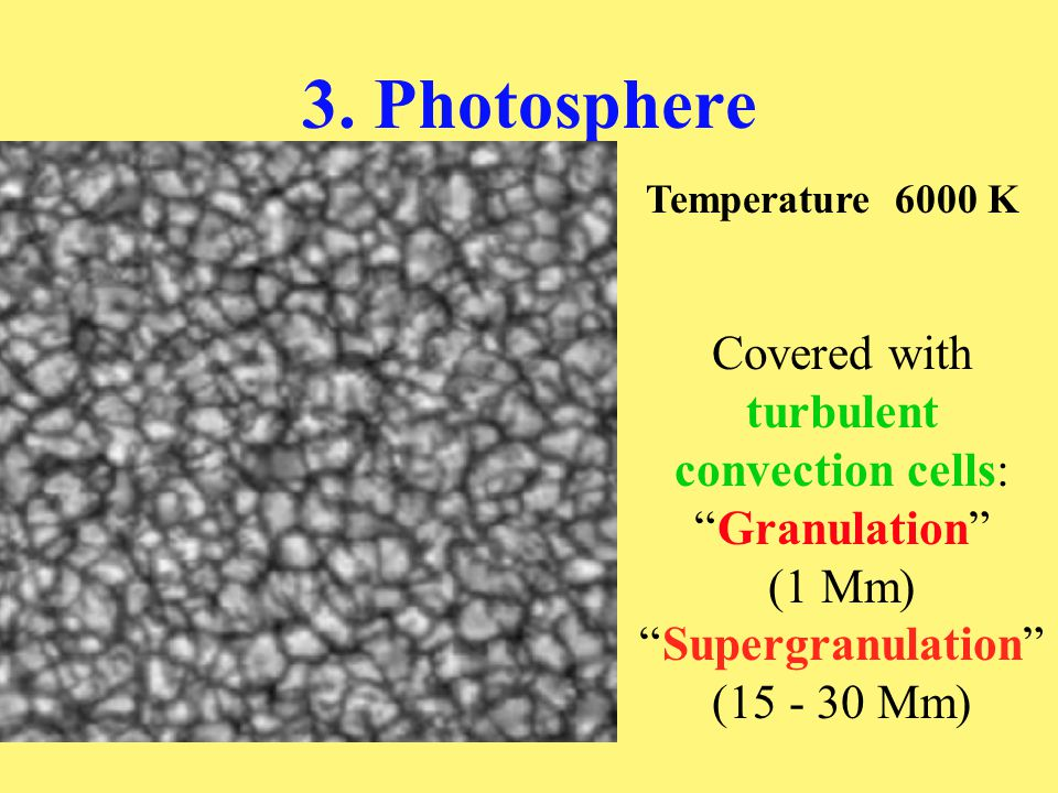 Covered with turbulent convection cells:Granulation (1 Mm) Supergranulation (15 - 30 Mm) 3. Photosphere Temperature 6000 K