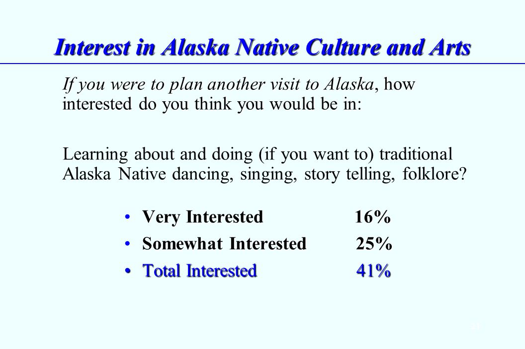 21 Interest in Alaska Native Culture and Arts If you were to plan another visit to Alaska, how interested do you think you would be in: If you were to plan another visit to Alaska, how interested do you think you would be in: Learning about and doing (if you want to) traditional Alaska Native dancing, singing, story telling, folklore.