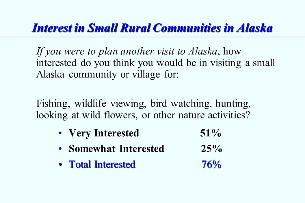 27 Interest in Small Rural Communities in Alaska If you were to plan another visit to Alaska, how interested do you think you would be in visiting a small Alaska community or village for: If you were to plan another visit to Alaska, how interested do you think you would be in visiting a small Alaska community or village for: Fishing, wildlife viewing, bird watching, hunting, looking at wild flowers, or other nature activities.