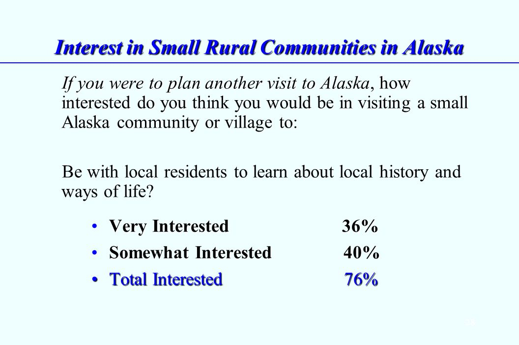 28 Interest in Small Rural Communities in Alaska If you were to plan another visit to Alaska, how interested do you think you would be in visiting a small Alaska community or village to: If you were to plan another visit to Alaska, how interested do you think you would be in visiting a small Alaska community or village to: Be with local residents to learn about local history and ways of life.