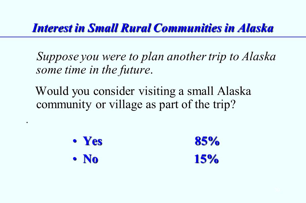 30 Interest in Small Rural Communities in Alaska Suppose you were to plan another trip to Alaska some time in the future.