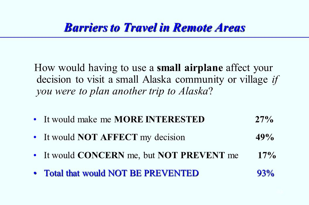33 Barriers to Travel in Remote Areas How would having to use a small airplane affect your decision to visit a small Alaska community or village if you were to plan another trip to Alaska.