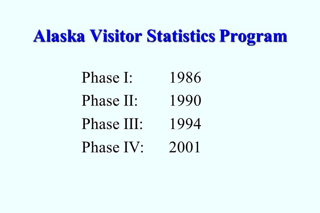 8 Alaska Visitor Statistics Program Phase I:1986 Phase II:1990 Phase III:1994 Phase IV:2001