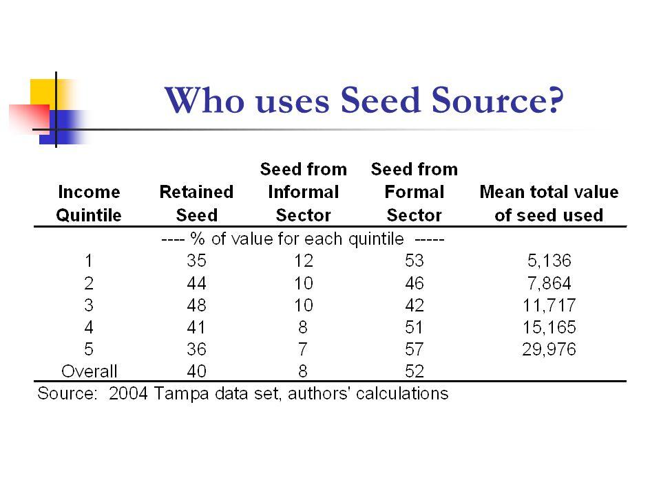 Who uses Seed Source?