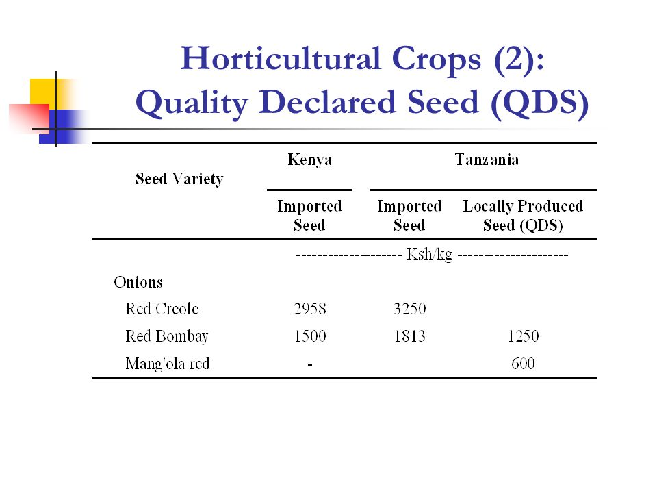 Horticultural Crops (2): Quality Declared Seed (QDS)