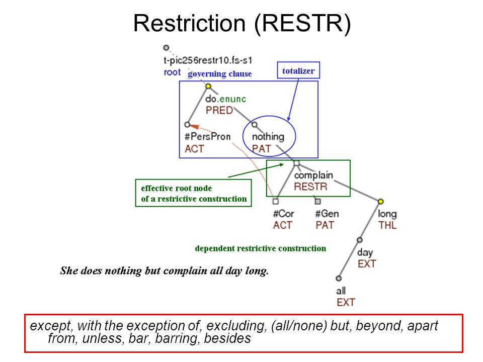 Restriction (RESTR) except, with the exception of, excluding, (all/none) but, beyond, apart from, unless, bar, barring, besides