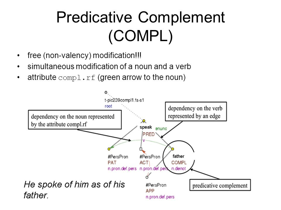 Modal Predicates do not have their own node on TR, attached as auxrf to a lexical verb –can –could –may –might –shall –should –must –ought to –will (when expressing volitionality - rare)