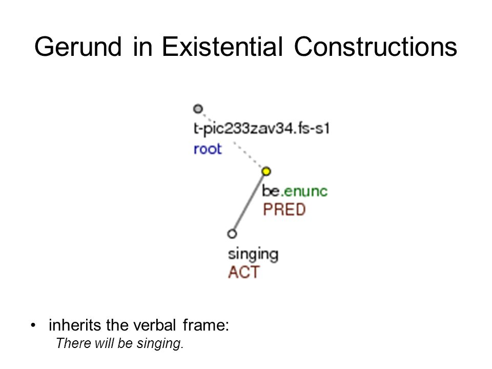 Gerund in Existential Constructions inherits the verbal frame: There will be singing.