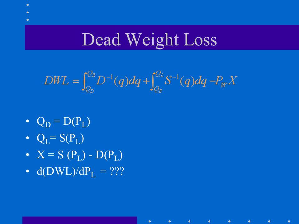 Dead Weight Loss Q D = D(P L ) Q L = S(P L ) X = S (P L ) - D(P L ) d(DWL)/dP L = ???