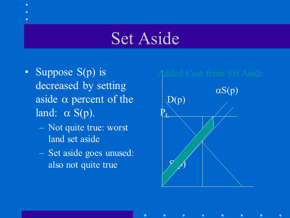 Set Aside Suppose S(p) is decreased by setting aside percent of the land: S(p).