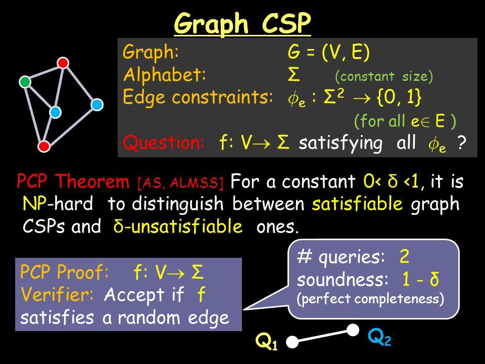 Graph CSP Graph: G = (V, E) Alphabet: Σ (constant size) Edge constraints: Á e : Σ 2 {0, 1} (for all e 2 E ) Question: f: V Σ satisfying all Á e .