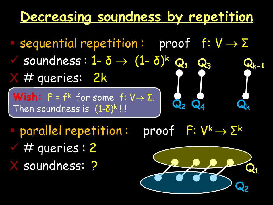 Decreasing soundness by repetition sequential repetition : proof f: V Σ soundness : 1- δ (1- δ) k X # queries: 2k parallel repetition : proof F: V k Σ k # queries : 2 X soundness: .