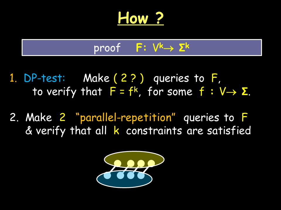 How . 1. DP-test: Make ( 2 . ) queries to F, to verify that F = f k, for some f : V Σ.