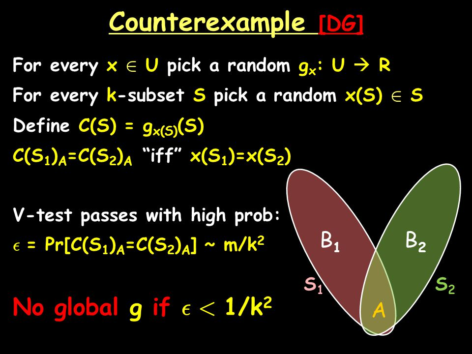 Counterexample [DG] For every x 2 U pick a random g x : U R For every k-subset S pick a random x(S) 2 S Define C(S) = g x(S) (S) C(S 1 ) A =C(S 2 ) A iff x(S 1 )=x(S 2 ) V-test passes with high prob: ² = Pr[C(S 1 ) A =C(S 2 ) A ] ~ m/k 2 No global g if ² < 1/k 2 B1B1 B2B2 A S1S1 S2S2