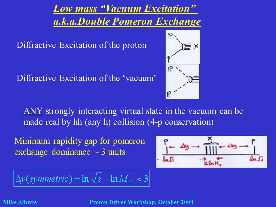 Mike Albrow Proton Driver Workshop, October 2004 Low mass Vacuum Excitation a.k.a.Double Pomeron Exchange Diffractive Excitation of the proton Diffractive Excitation of the vacuum ANY strongly interacting virtual state in the vacuum can be made real by hh (any h) collision (4-p conservation) Minimum rapidity gap for pomeron exchange dominance ~ 3 units
