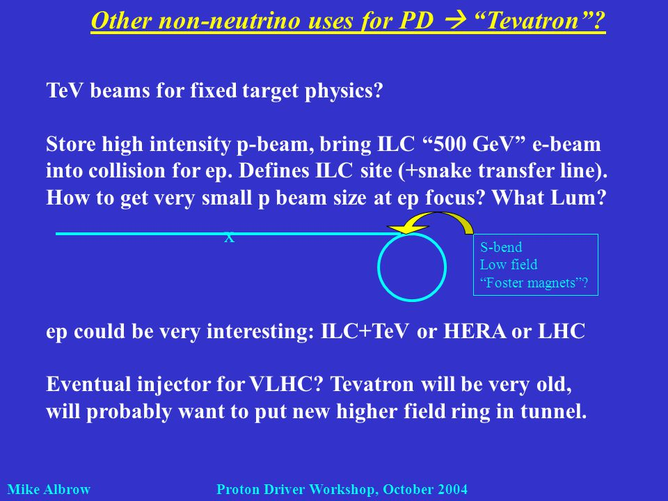 Mike Albrow Proton Driver Workshop, October 2004 TeV beams for fixed target physics.