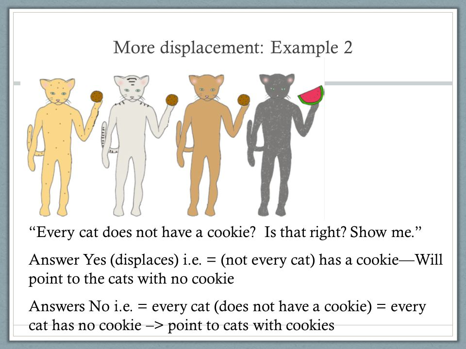 More displacement: Example 2 Every cat does not have a cookie? Is that right? Show me. Answer Yes (displaces) i.e. = (not every cat) has a cookieWill