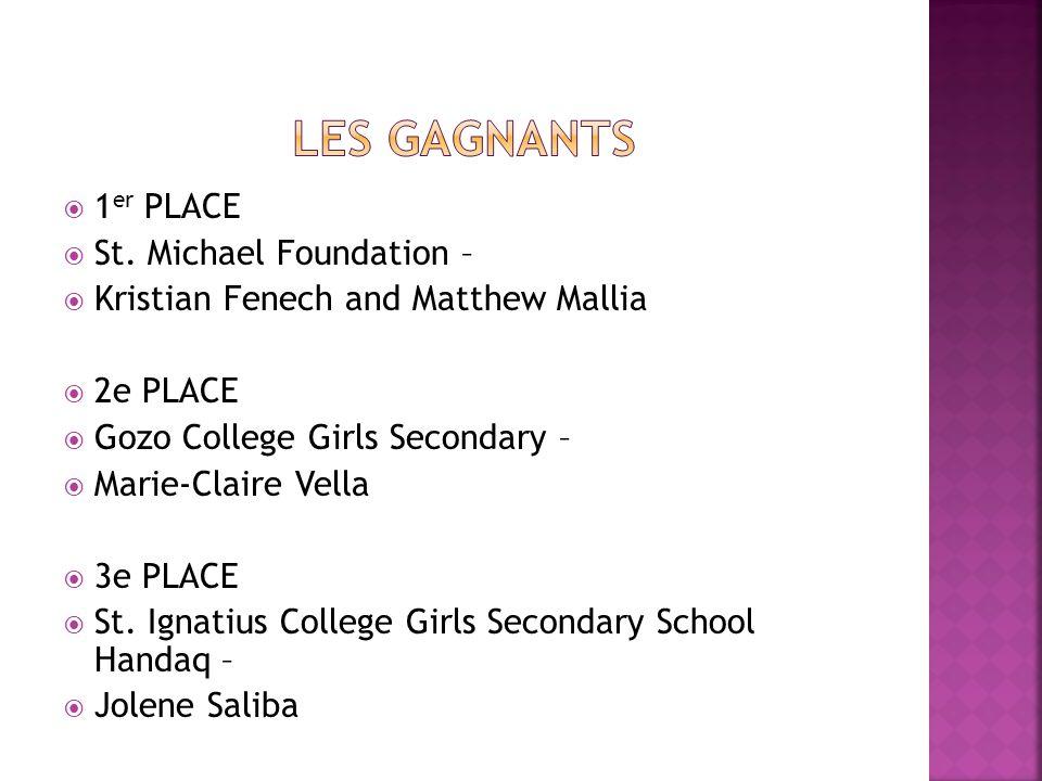 1 er PLACE St. Michael Foundation – Kristian Fenech and Matthew Mallia 2e PLACE Gozo College Girls Secondary – Marie-Claire Vella 3e PLACE St. Ignatiu