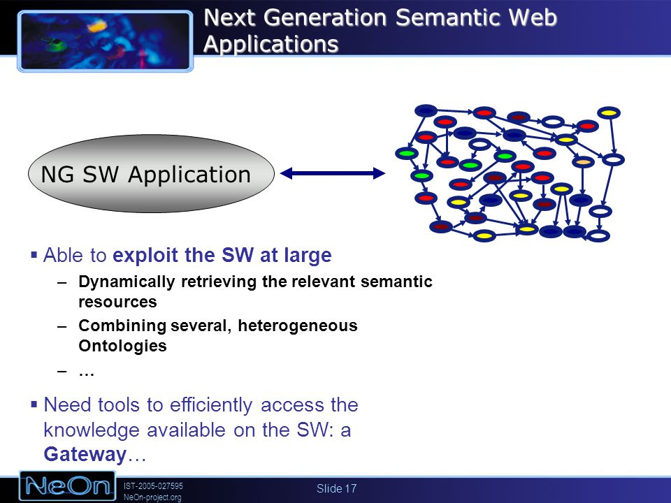 IST-2005-027595 NeOn-project.org Slide 17 Next Generation Semantic Web Applications NG SW Application Able to exploit the SW at large –Dynamically retrieving the relevant semantic resources –Combining several, heterogeneous Ontologies –… Need tools to efficiently access the knowledge available on the SW: a Gateway…