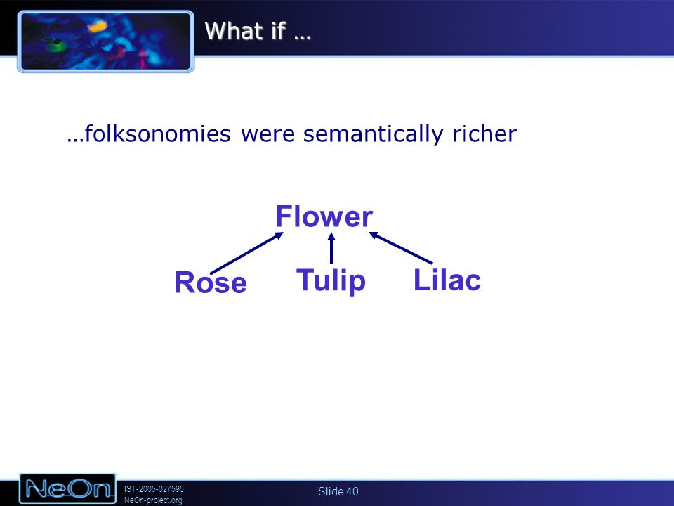 IST-2005-027595 NeOn-project.org Slide 40 What if … Rose Tulip Flower Lilac …folksonomies were semantically richer