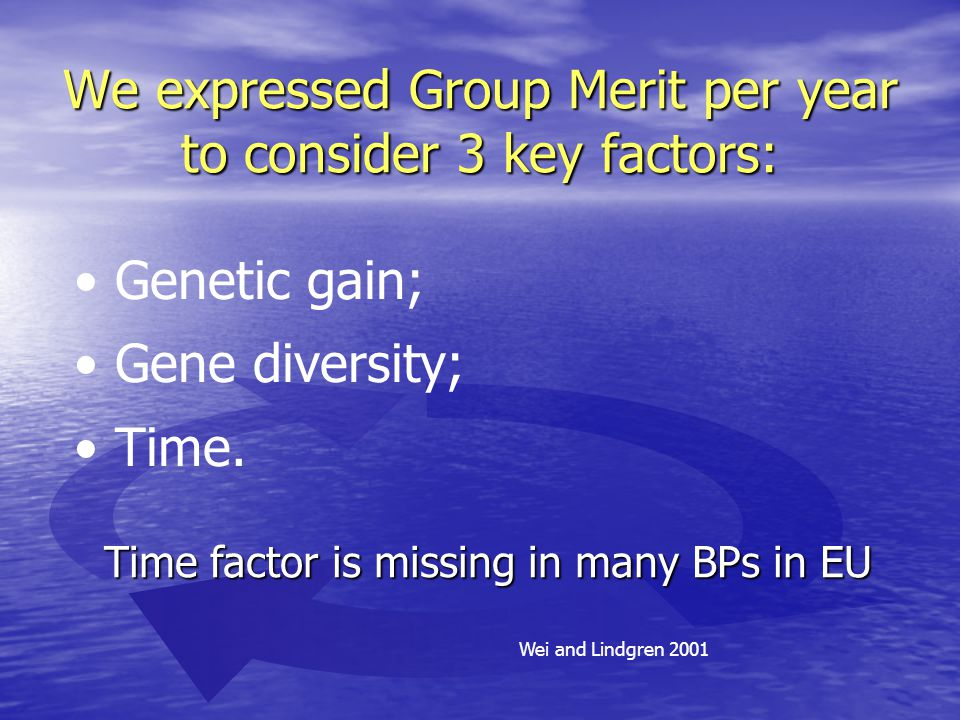 We expressed Group Merit per year to consider 3 key factors: Wei and Lindgren 2001 Genetic gain; Gene diversity; Time.