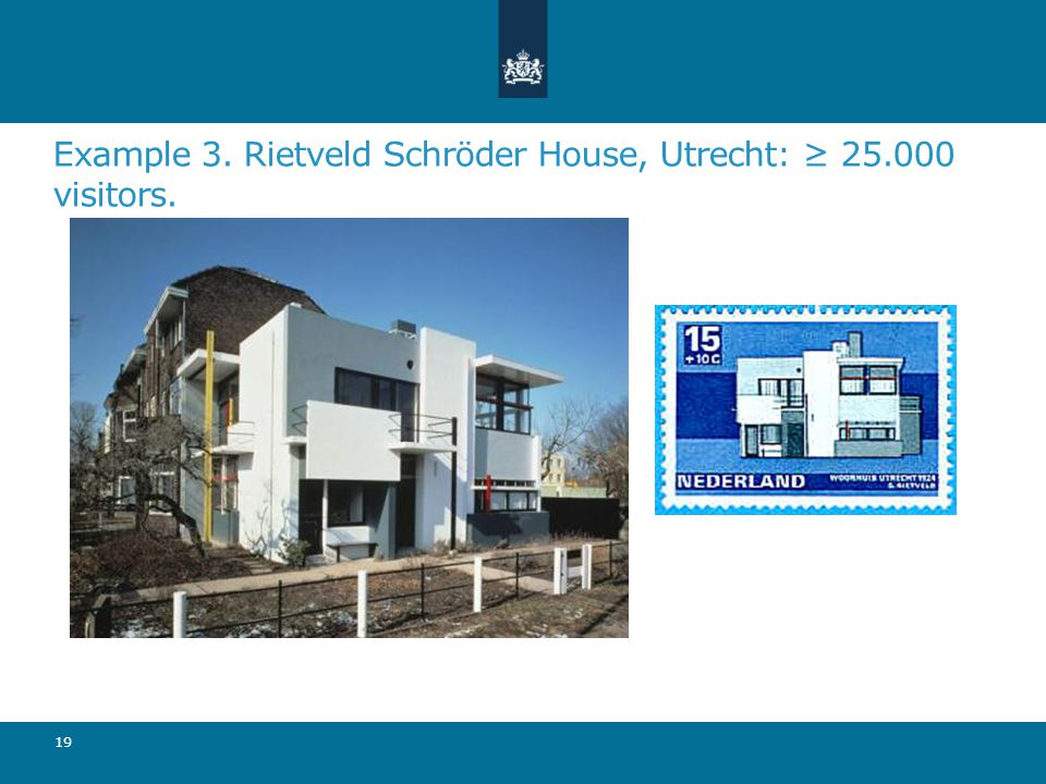 Example 3. Rietveld Schröder House, Utrecht: 25.000 visitors. 19