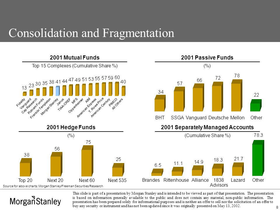 19 This slide is part of a presentation by Morgan Stanley and is intended to be viewed as part of that presentation.