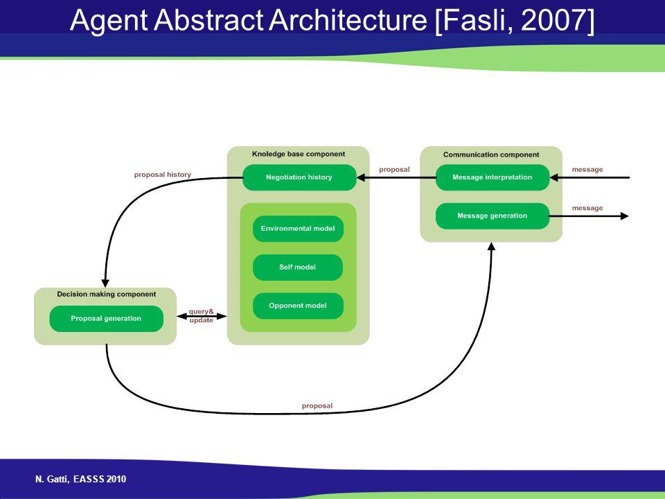 N. Gatti, EASSS 2010 Agent Abstract Architecture [Fasli, 2007]