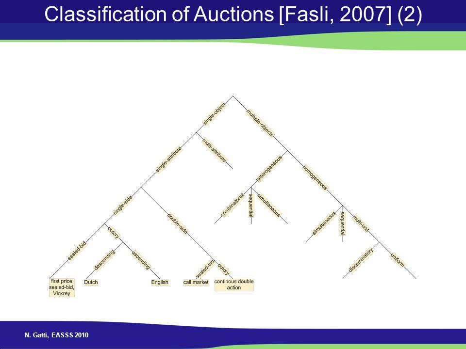 N. Gatti, EASSS 2010 Classification of Auctions [Fasli, 2007] (2)