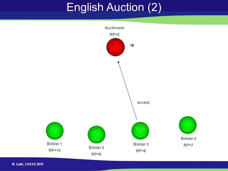 N. Gatti, EASSS 2010 English Auction (2) Auctioneer RP=5 Bidder 1 RP=10 Bidder 2 RP=8 Bidder 3 RP=9 Bidder 4 RP=7 7 accept 1089
