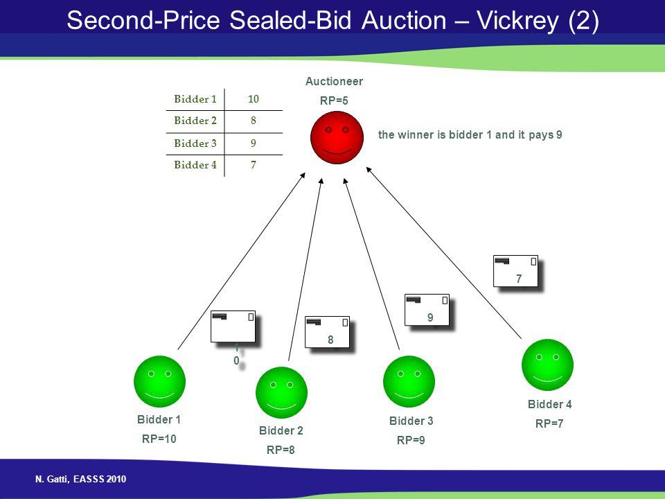 N. Gatti, EASSS 2010 Second-Price Sealed-Bid Auction – Vickrey (2) Auctioneer RP=5 Bidder 1 RP=10 Bidder 2 RP=8 Bidder 3 RP=9 Bidder 4 RP=7 7 7 9 9 8