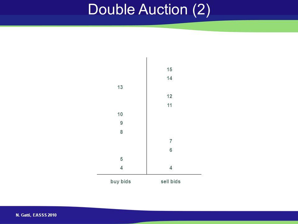 N. Gatti, EASSS 2010 Double Auction (2) buy bidssell bids 15 14 12 11 7 6 4 13 10 9 8 5 4
