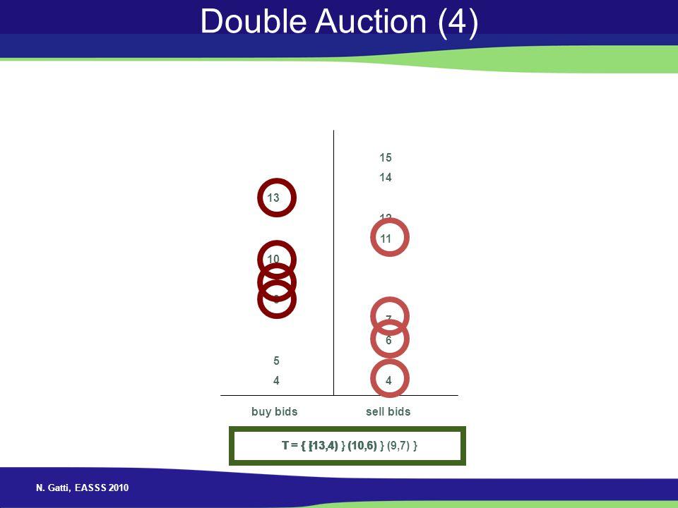 N. Gatti, EASSS 2010 Double Auction (4) buy bidssell bids 15 14 12 11 7 6 4 13 10 9 8 5 4 T = { }T = { (13,4) }T = { (13,4), (10,6) }T = { (13,4), (10