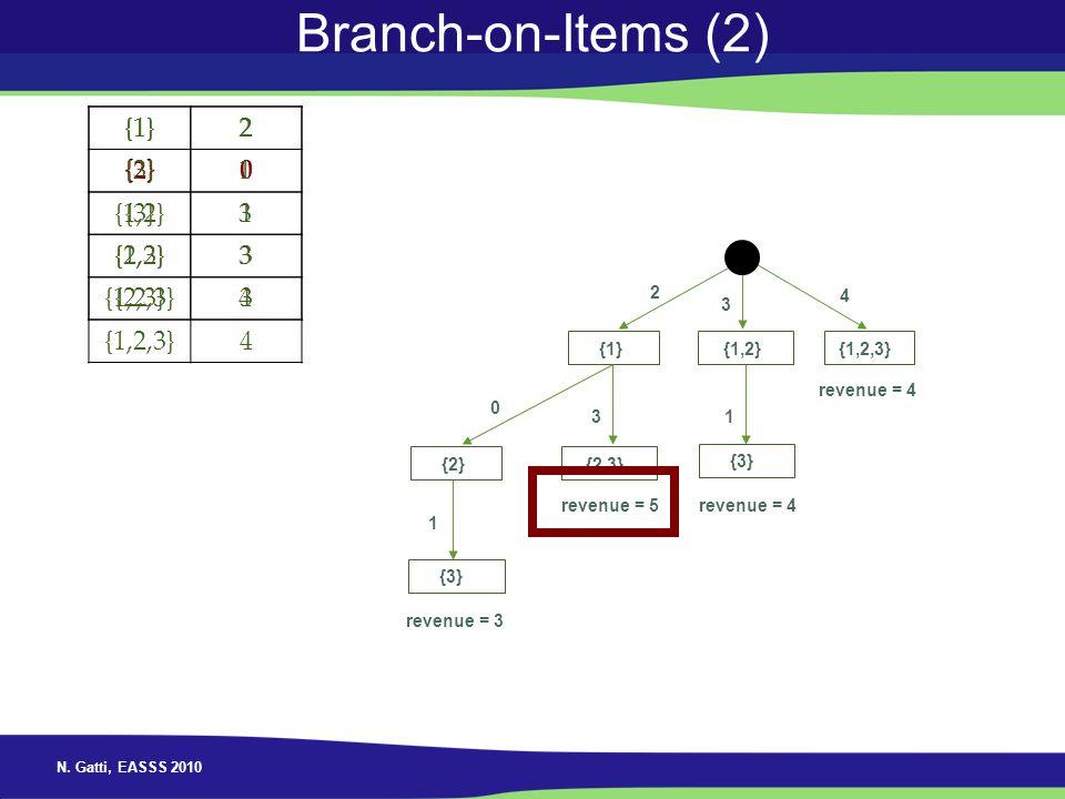 N. Gatti, EASSS 2010 Branch-on-Items (2) {1}2 {2}0 {3}1 {1,2}3 {2,3}3 {1,2,3}4 {1}2 {3}1 {1,2}3 {2,3}3 {1,2,3}4 {1} {1,2} {1,2,3} {2} {2,3} {3} 2 3 4