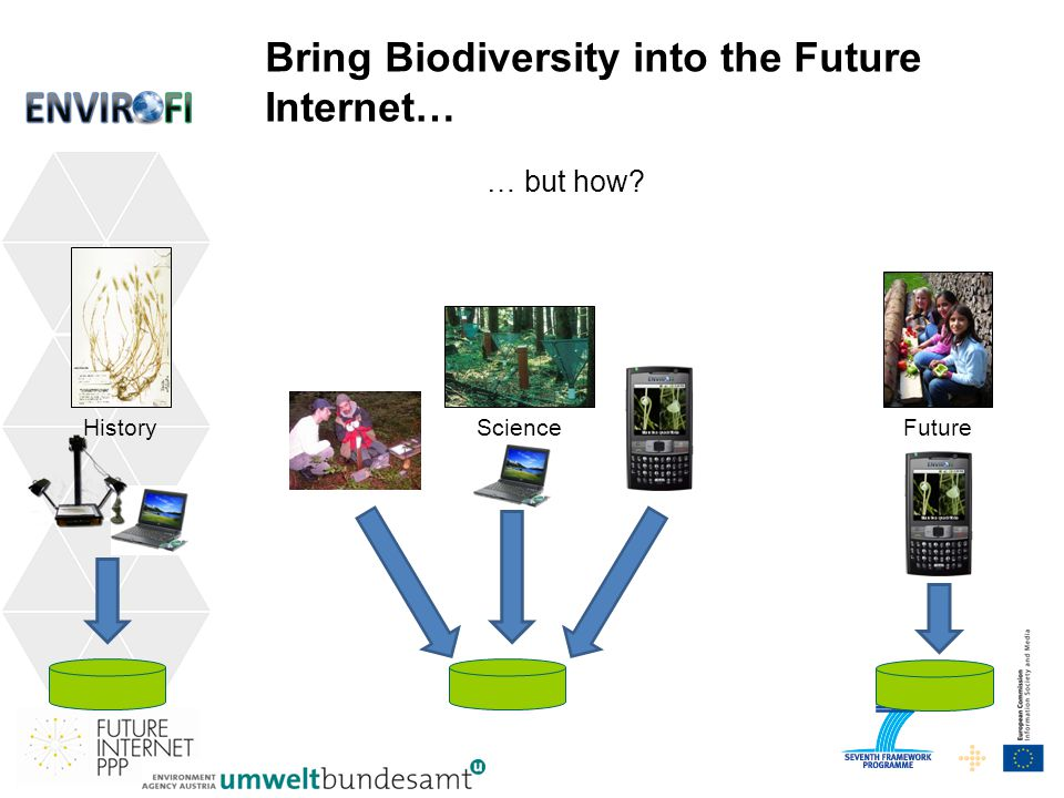 18 HistoryScienceFuture Bring Biodiversity into the Future Internet… … but how