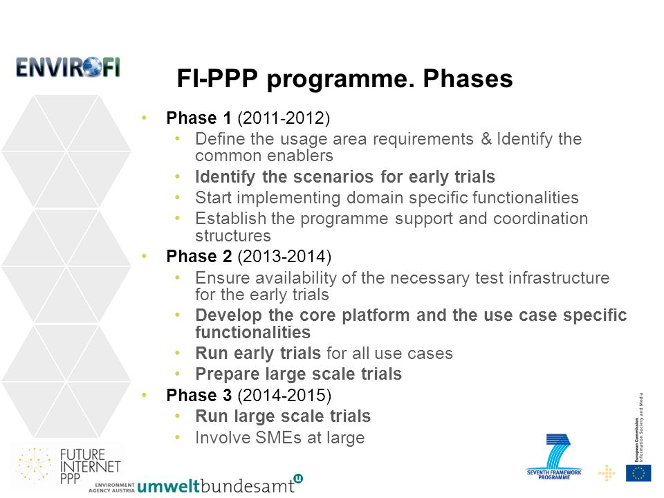 Phase 1 (2011-2012) Define the usage area requirements & Identify the common enablers Identify the scenarios for early trials Start implementing domain specific functionalities Establish the programme support and coordination structures Phase 2 (2013-2014) Ensure availability of the necessary test infrastructure for the early trials Develop the core platform and the use case specific functionalities Run early trials for all use cases Prepare large scale trials Phase 3 (2014-2015) Run large scale trials Involve SMEs at large FI-PPP programme.