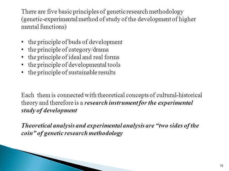 19 There are five basic principles of genetic research methodology (genetic-experimental method of study of the development of higher mental functions) the principle of buds of development the principle of category/drama the principle of ideal and real forms the principle of developmental tools the principle of sustainable results Each them is connected with theoretical concepts of cultural-historical theory and therefore is a research instrument for the experimental study of development Theoretical analysis and experimental analysis are two sides of the coin of genetic research methodology
