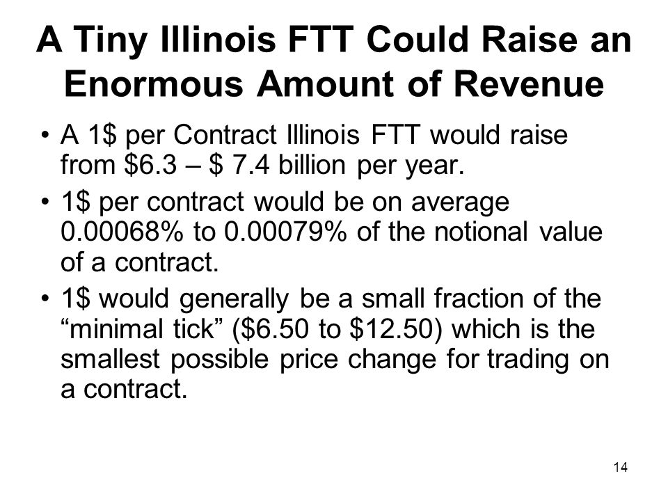 14 A Tiny Illinois FTT Could Raise an Enormous Amount of Revenue A 1$ per Contract Illinois FTT would raise from $6.3 – $ 7.4 billion per year.