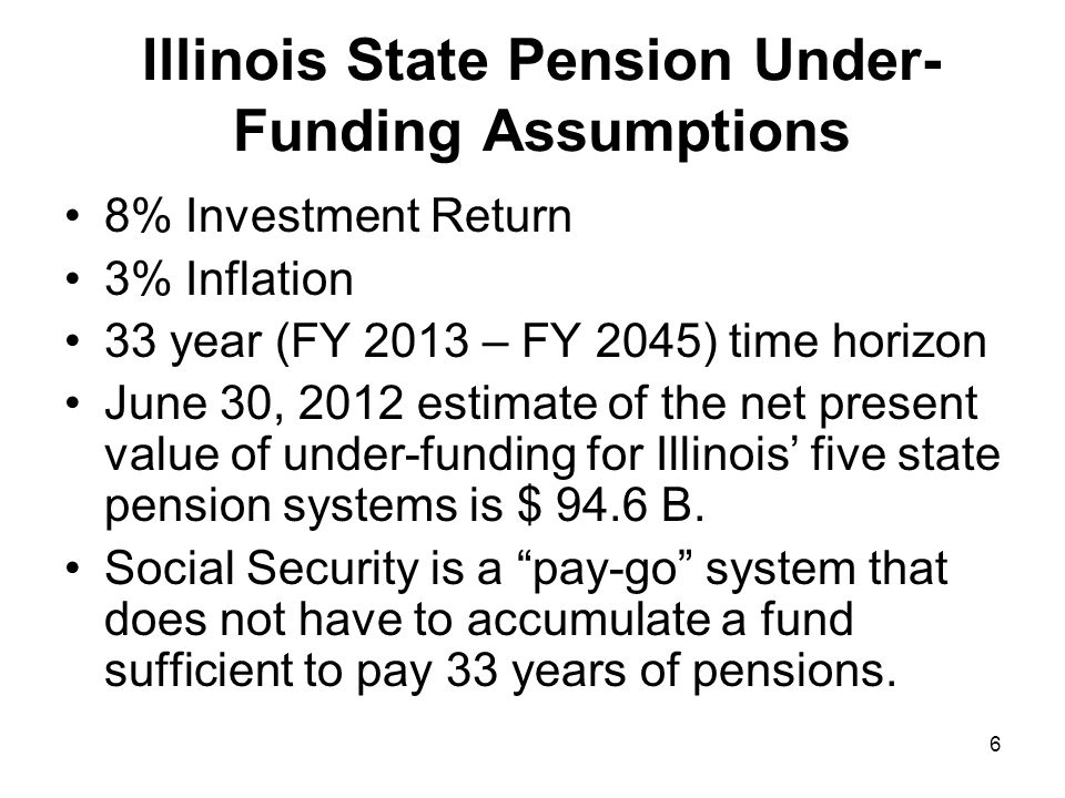 6 Illinois State Pension Under- Funding Assumptions 8% Investment Return 3% Inflation 33 year (FY 2013 – FY 2045) time horizon June 30, 2012 estimate of the net present value of under-funding for Illinois five state pension systems is $ 94.6 B.